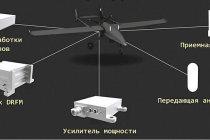 Белорусские беспилотники обманывают ПВО