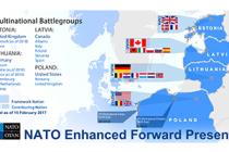 Батальонная боевая группа НАТО в Эстонии