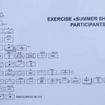 summer_shield_XIV_2017_004