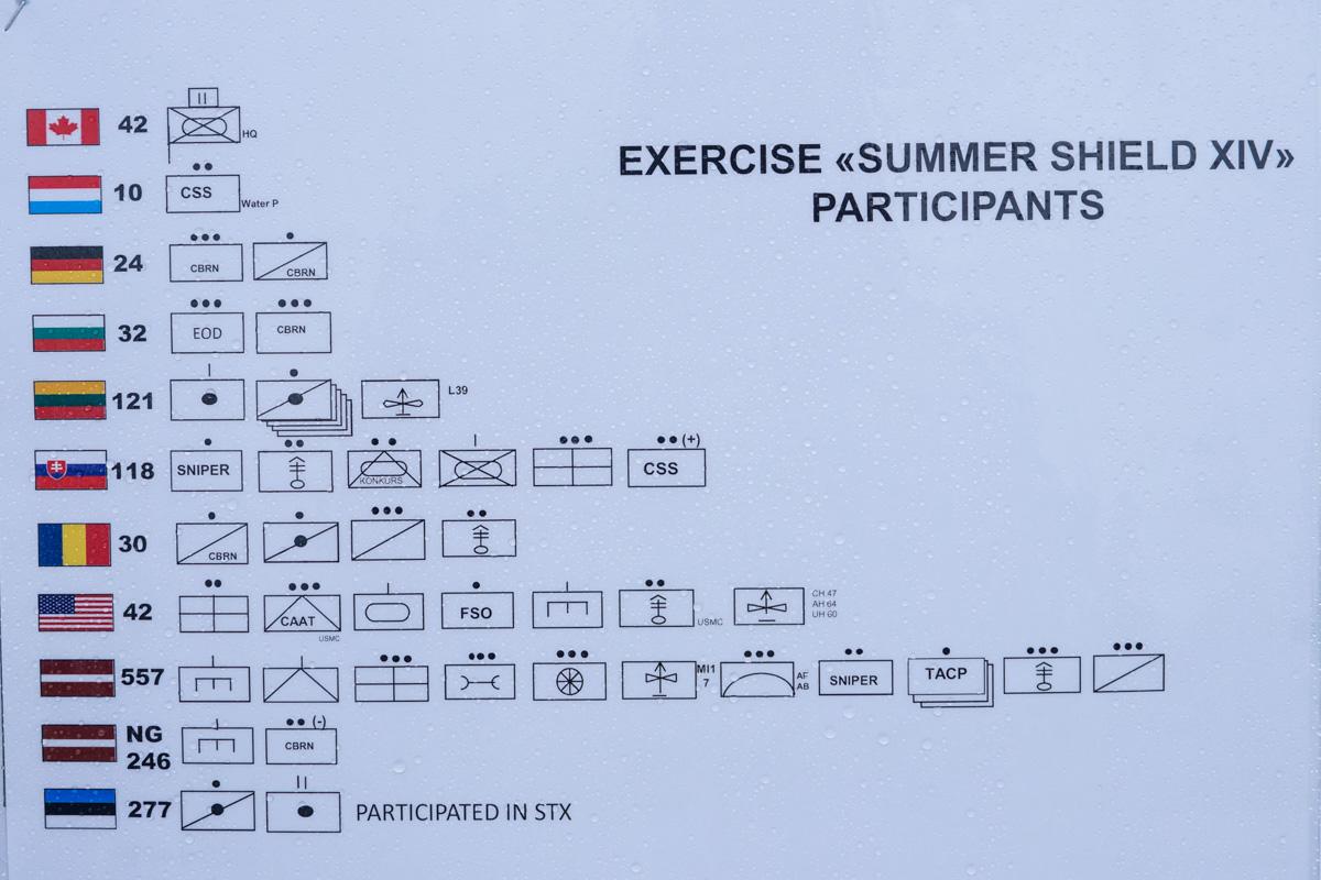 Международные учения Summer Shield XIV